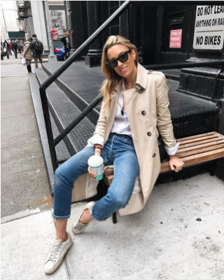 SNTF_Spring Trench Coat Picks_Inspiration LisaDNYC